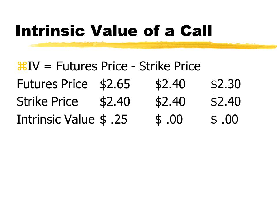 Intrinsic Value of a Call zIV = Futures Price - Strike Price Futures Price$2.65$2.40$2.30 Strike Price$2.40$2.40$2.40 Intrinsic Value$.25$.00$.00