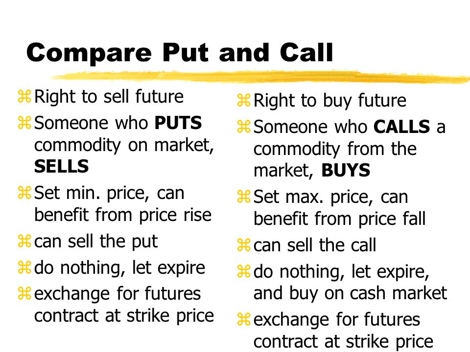 Compare Put and Call zRight to sell future zSomeone who PUTS commodity on market, SELLS zSet min.