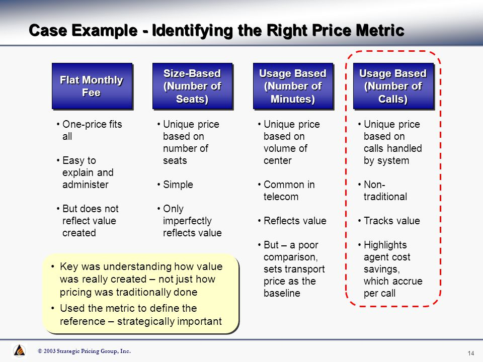 © 2003 Strategic Pricing Group, Inc.