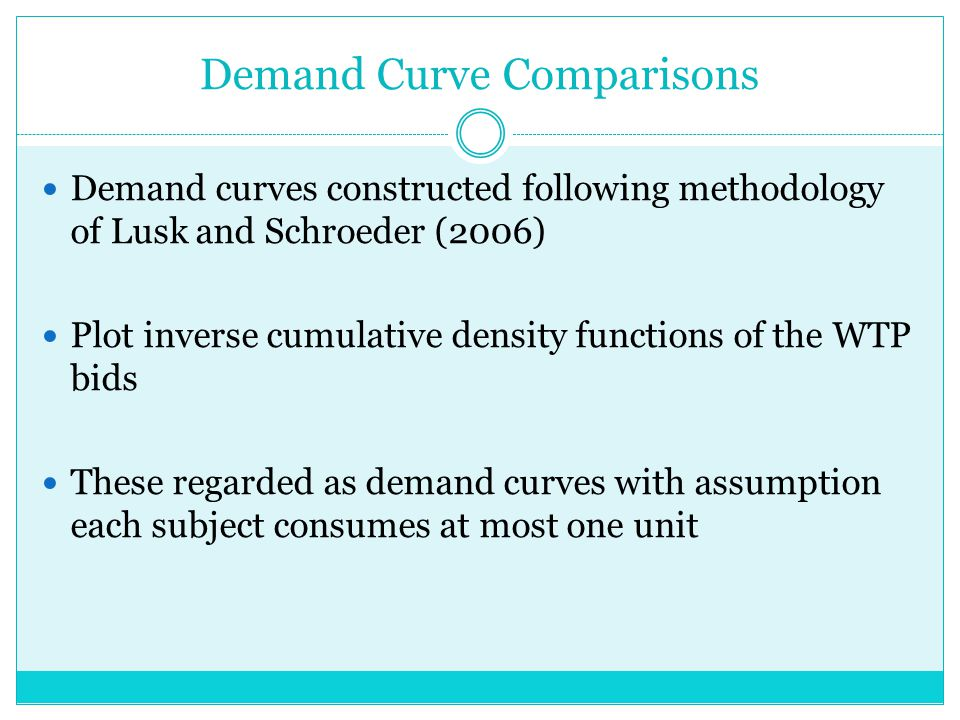 Demand Curve Comparisons Demand curves constructed following methodology of Lusk and Schroeder (2006) Plot inverse cumulative density functions of the WTP bids These regarded as demand curves with assumption each subject consumes at most one unit