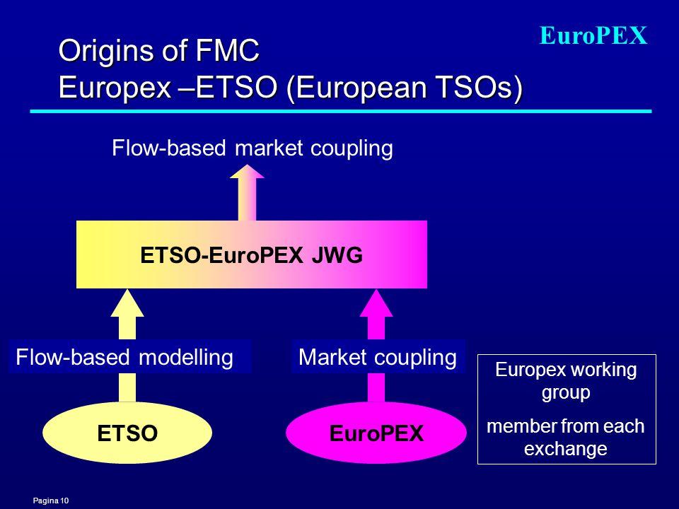 Pagina 10 EuroPEX Origins of FMC Europex –ETSO (European TSOs) ETSOEuroPEX ETSO-EuroPEX JWG Flow-based market coupling Flow-based modellingMarket coup