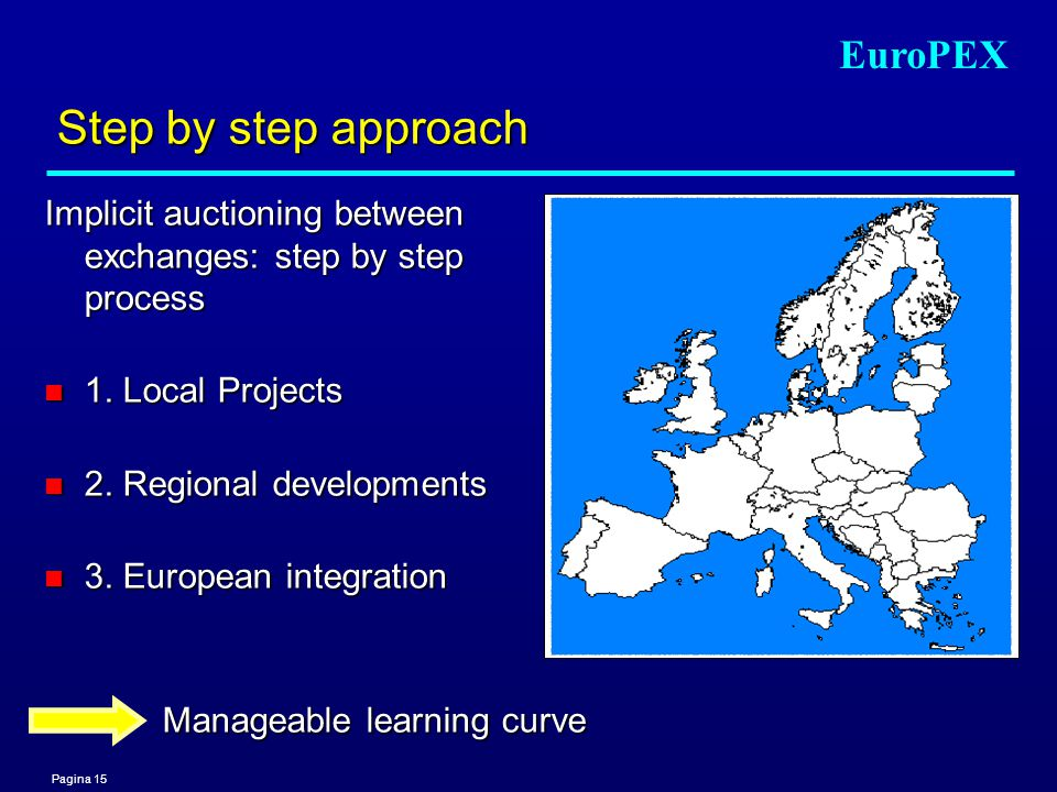 Pagina 15 EuroPEX Step by step approach Implicit auctioning between exchanges: step by step process n 1.