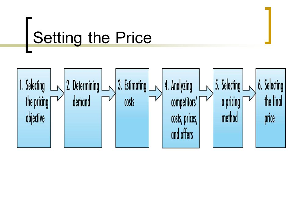 Adapting the Price Price discrimination works when: Market segments show different intensities of demand Consumers in lower-price segments can not resell to higher-price segments Competitors can not undersell the firm in higher- price segments Cost of segmenting and policing the market does not exceed extra revenue