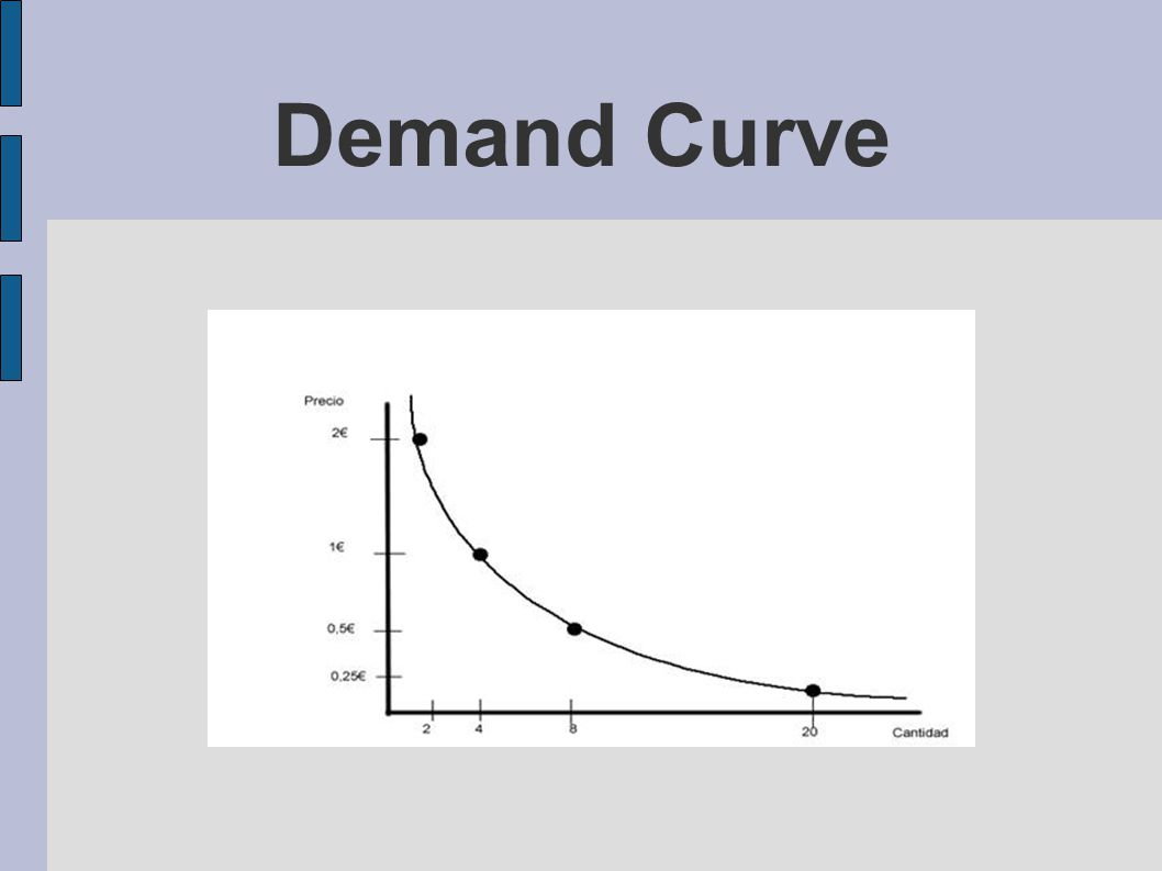 Income elasticity - Income elasticity of demand = Percentage change in quantity demanded / Percentage change in income - Types of goods: normal goods (higher income raises the quantity demanded) and inferior goods (higher income lowers the quantity demanded) - Necessities tend to be income inelastic (food, clothing, medical services, fuel...) - Luxuries tend to be income elastic (furs, sport cars, exotic foods...)