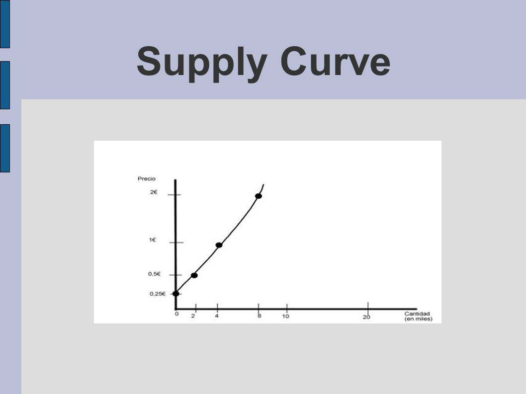 Equilibrium in the Market Equilibrium in the market is when demand meets supply The plan of consumers match the plans of suppliers There is no tendency for change to occur