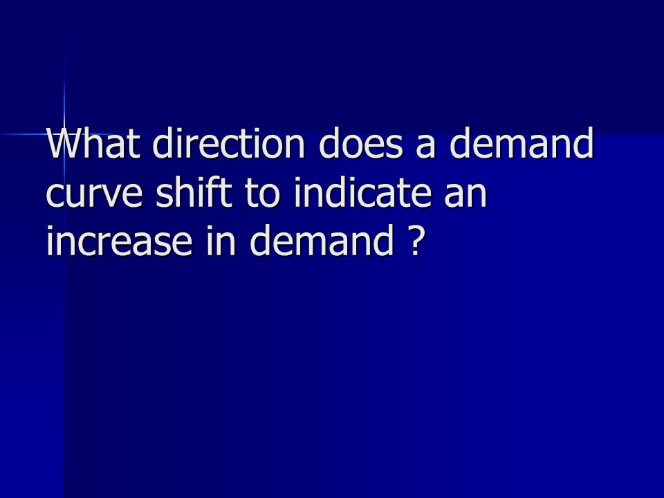 What direction does a demand curve shift to indicate an increase in demand