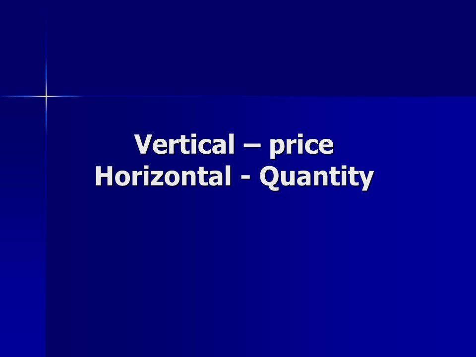 Vertical – price Horizontal - Quantity