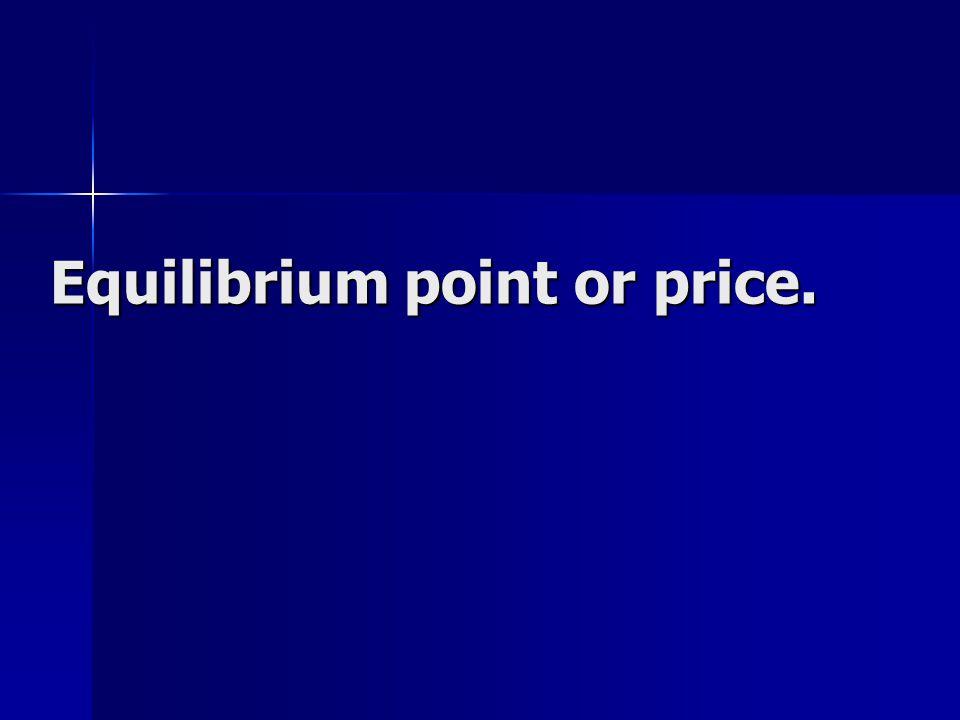 Equilibrium point or price.