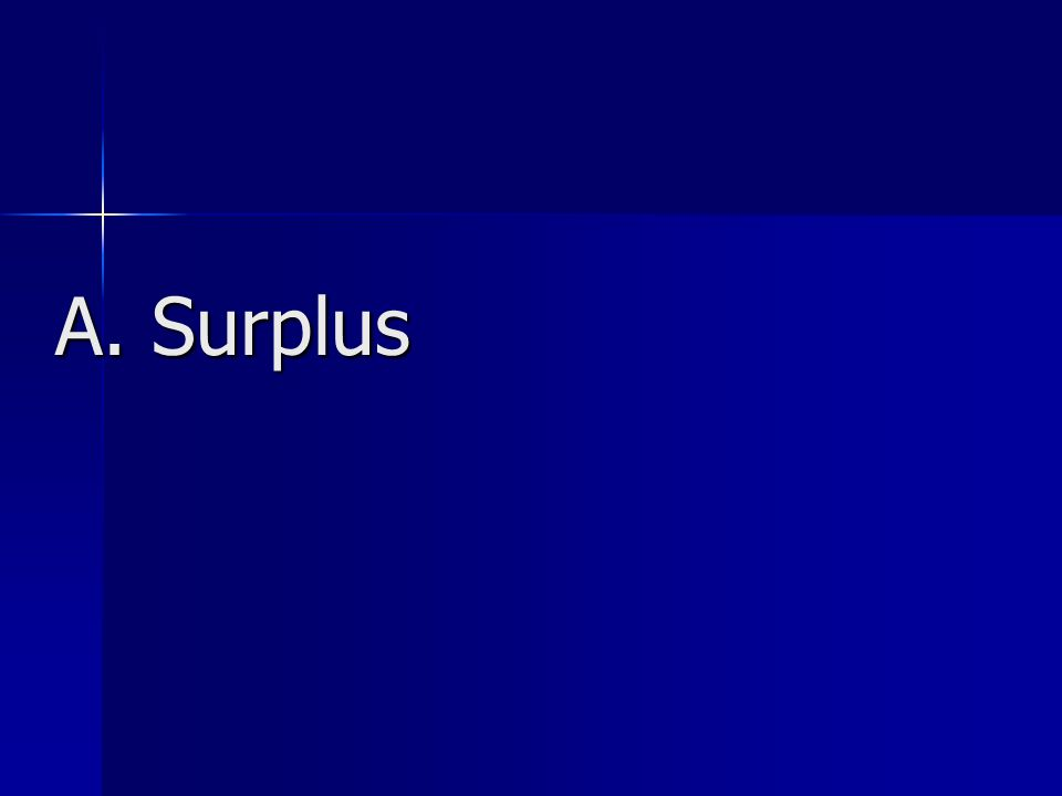 A. Surplus