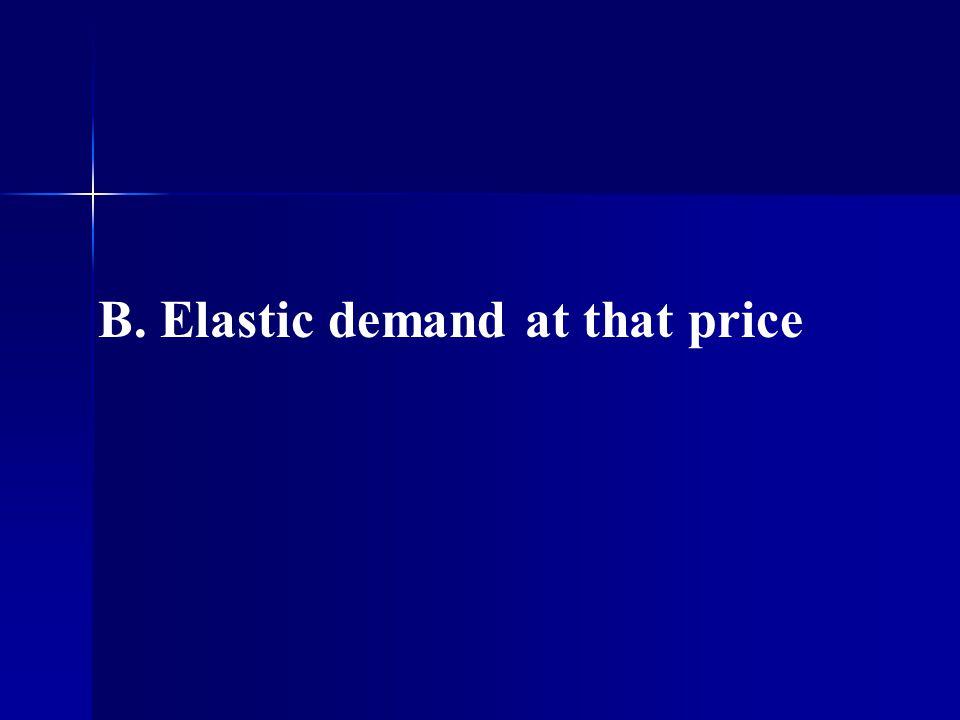 B. Elastic demand at that price