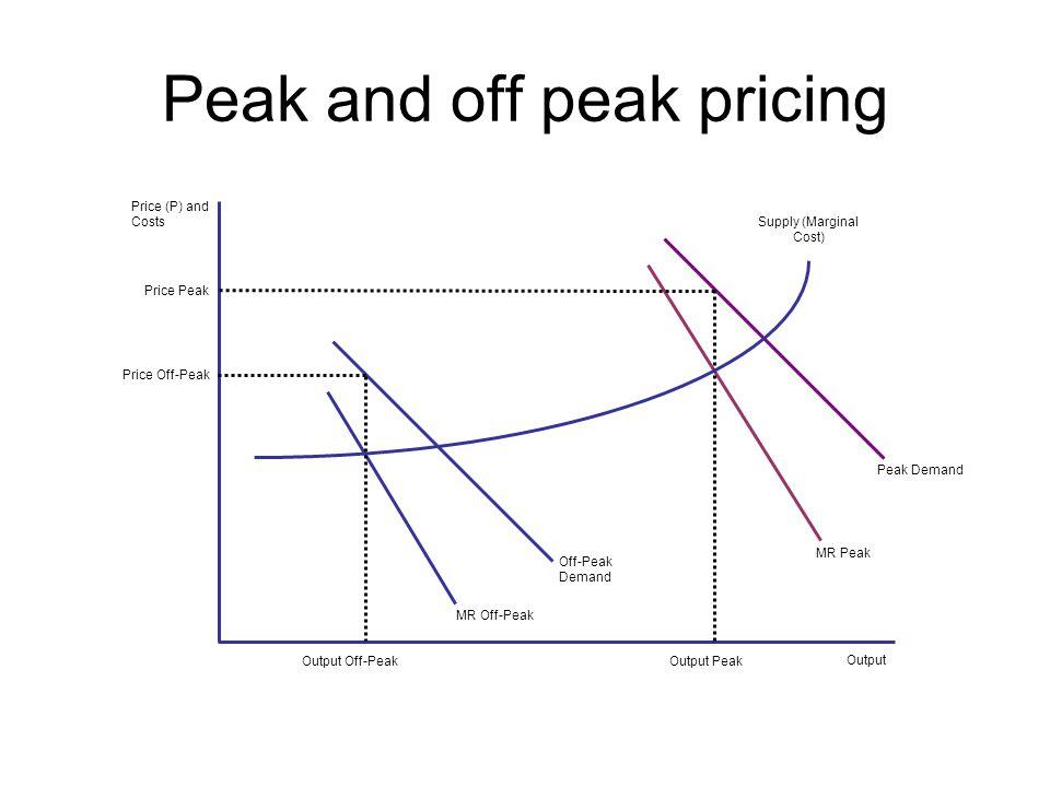 Peak and off peak pricing Supply (Marginal Cost) Off-Peak Demand Peak Demand MR Off-Peak MR Peak Price Off-Peak Price Peak Output Off-PeakOutput Peak