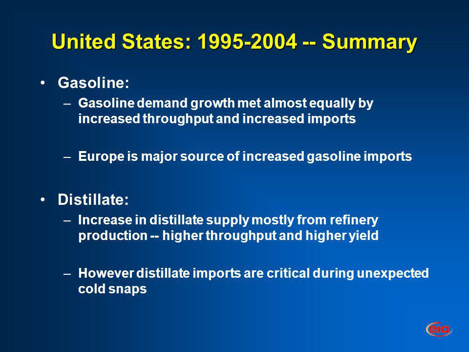 United States: 1995-2004 -- Summary Gasoline: –Gasoline demand growth met almost equally by increased throughput and increased imports –Europe is majo