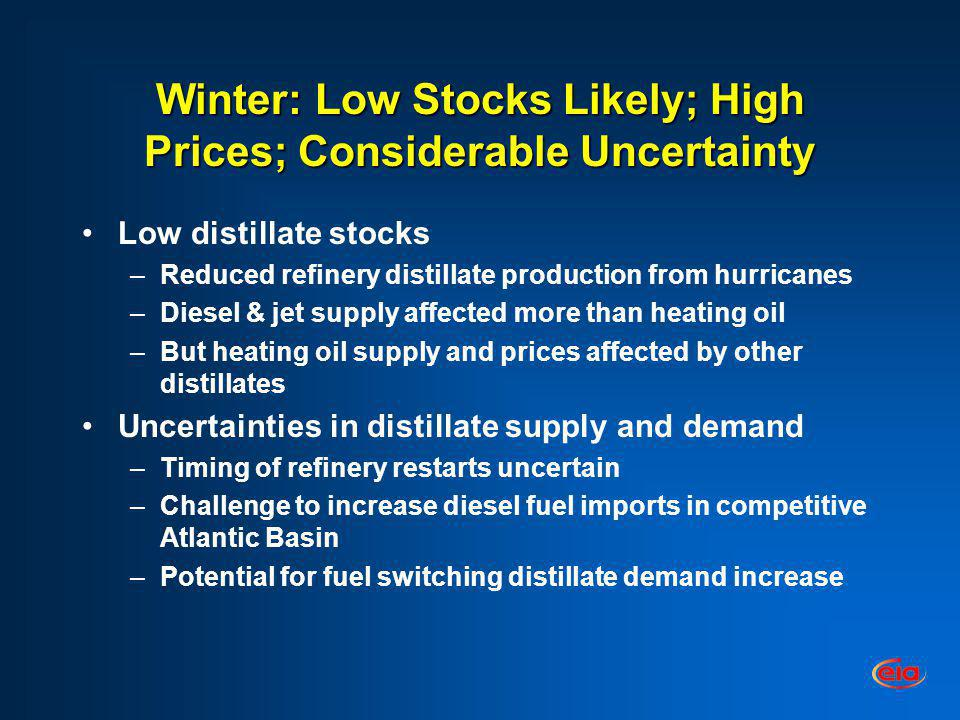Winter: Low Stocks Likely; High Prices; Considerable Uncertainty Low distillate stocks –Reduced refinery distillate production from hurricanes –Diesel