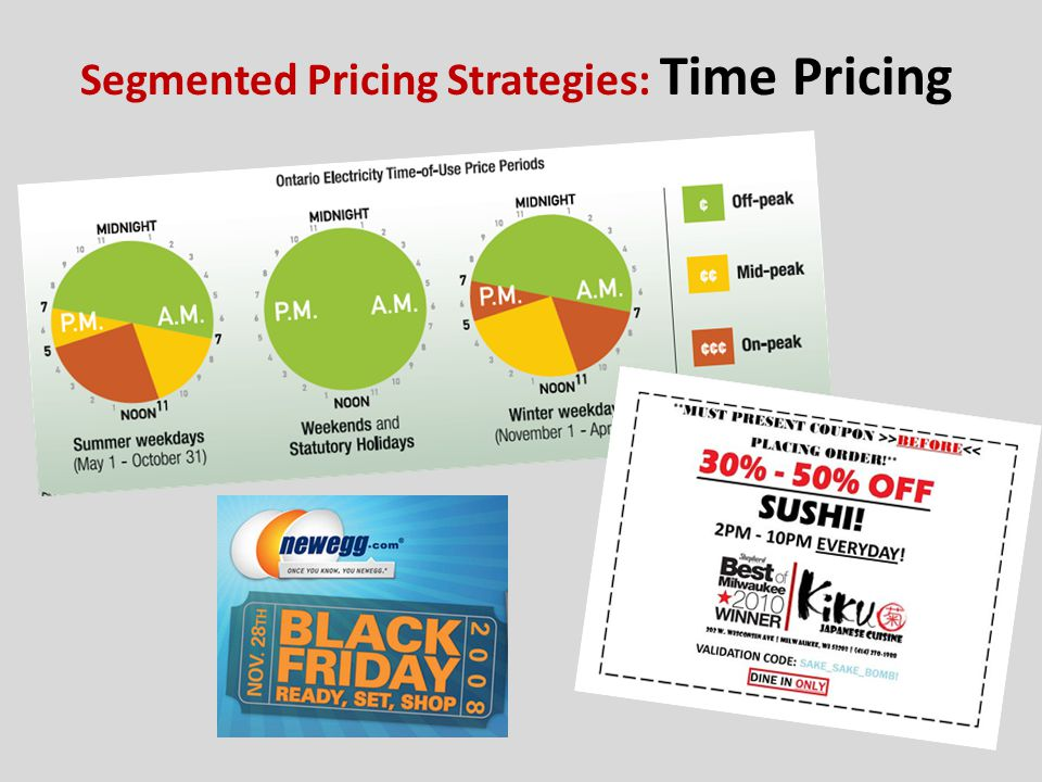 Segmented Pricing Strategies: Time Pricing