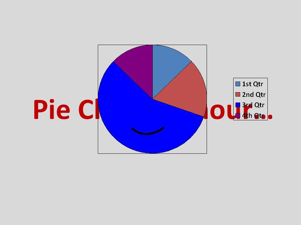 Pie Chart humour…