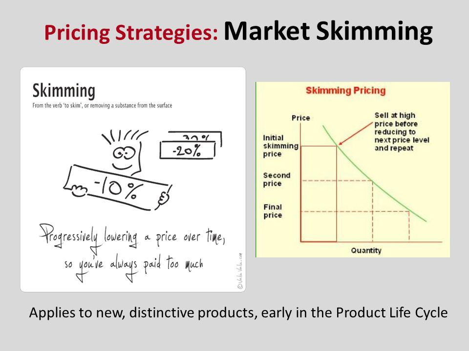 Pricing Strategies: Market Skimming Applies to new, distinctive products, early in the Product Life Cycle