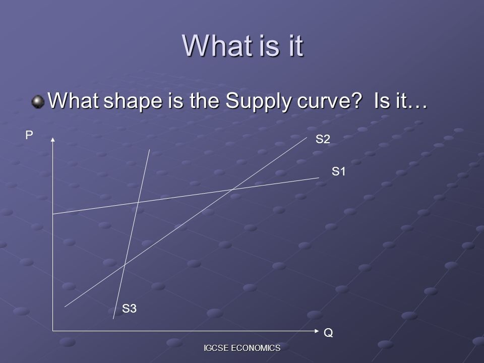 IGCSE ECONOMICS What is it What shape is the Supply curve? Is it… P Q S1 S2 S3