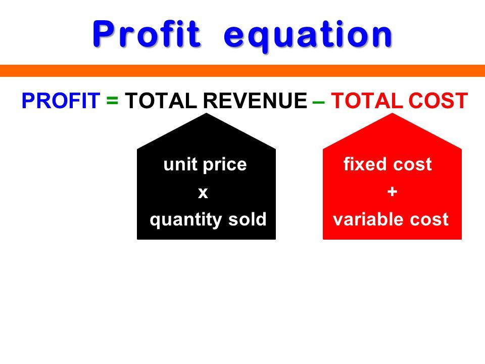 Profit equation PROFIT = TOTAL REVENUE – TOTAL COST unit price fixed cost x + quantity sold variable cost