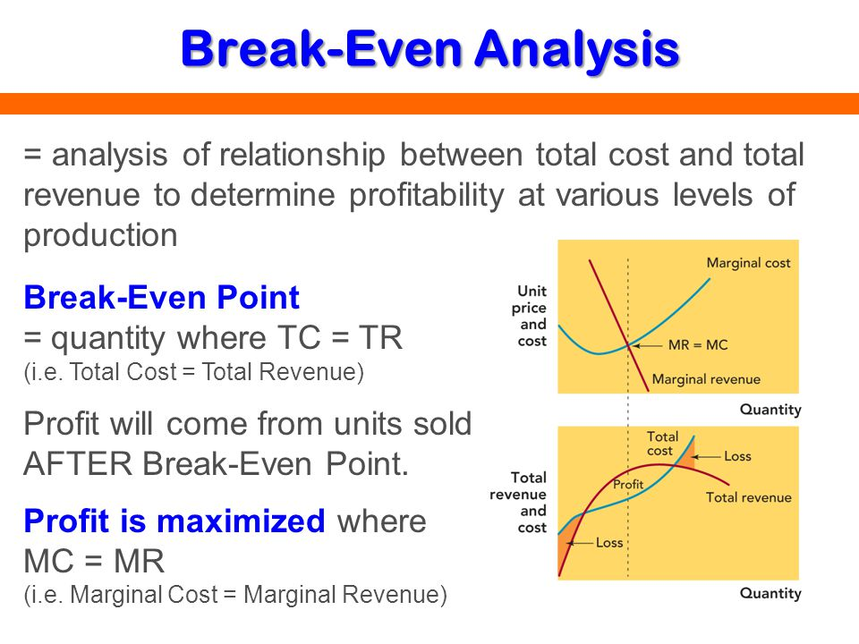 Break-Even Analysis = analysis of relationship between total cost and total revenue to determine profitability at various levels of production Break-E