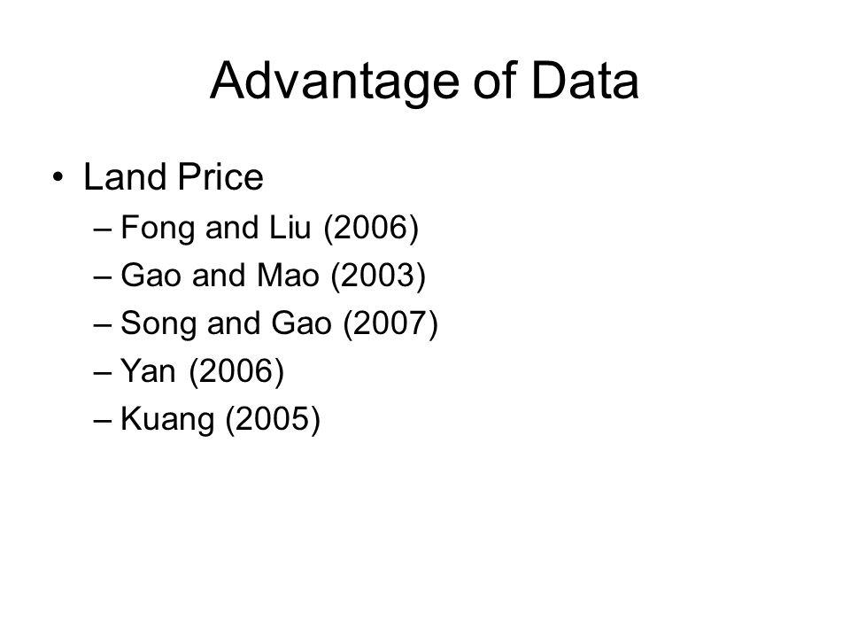 Advantage of Data Land Price –Fong and Liu (2006) –Gao and Mao (2003) –Song and Gao (2007) –Yan (2006) –Kuang (2005)