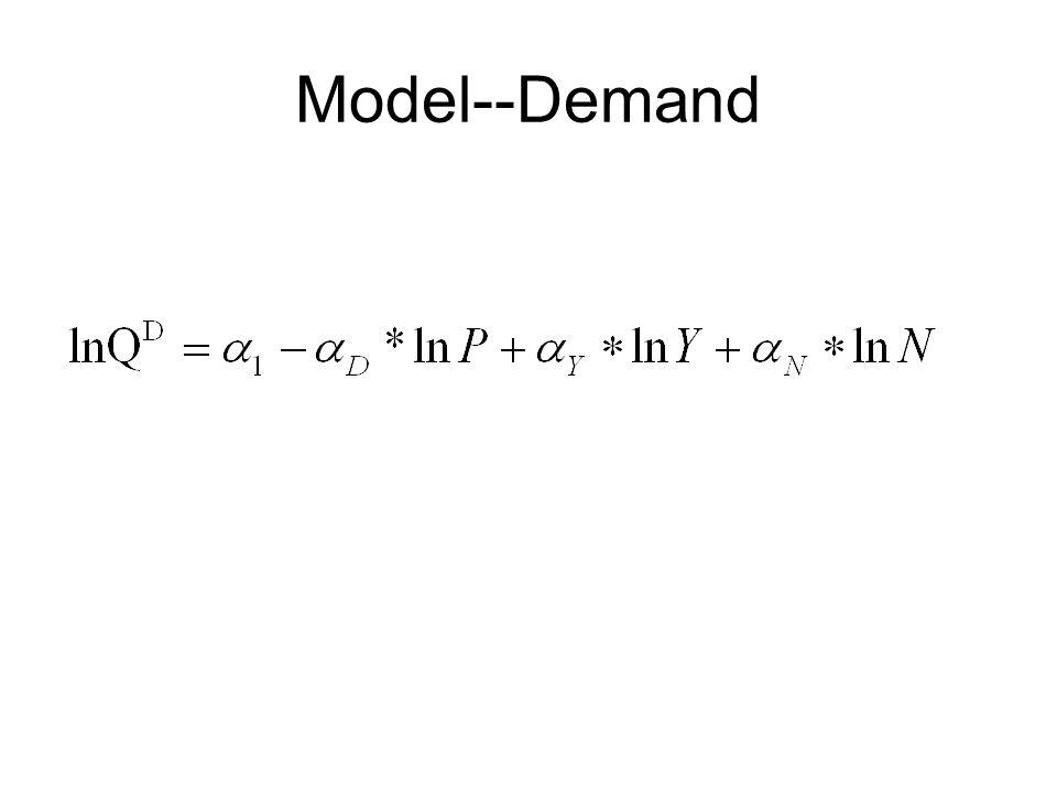 Model--Demand