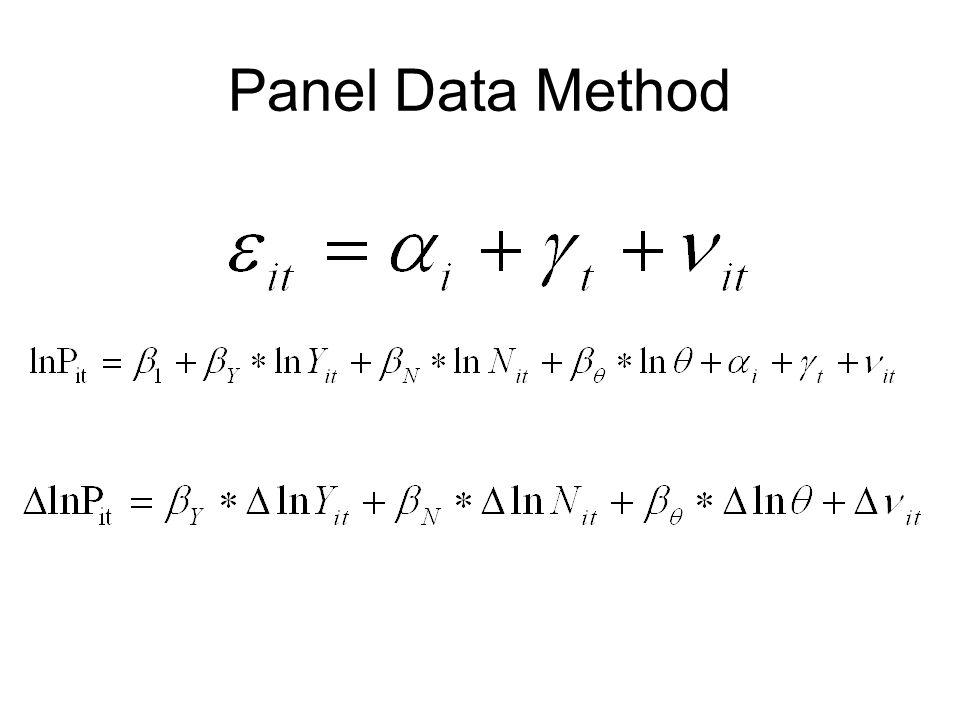 Panel Data Method