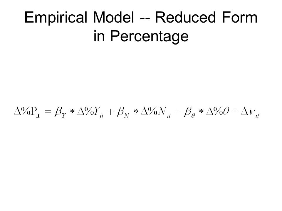 Empirical Model -- Reduced Form in Percentage