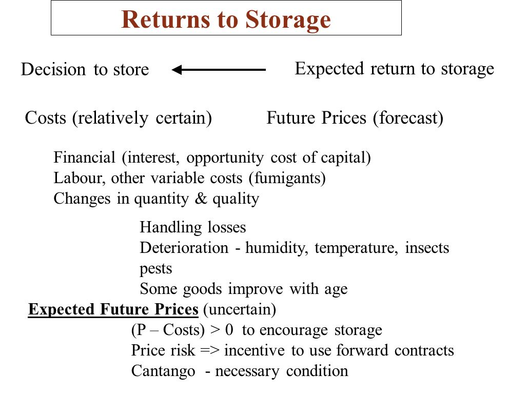 Returns to Storage Decision to store Expected return to storage Costs (relatively certain) Future Prices (forecast) Financial (interest, opportunity c