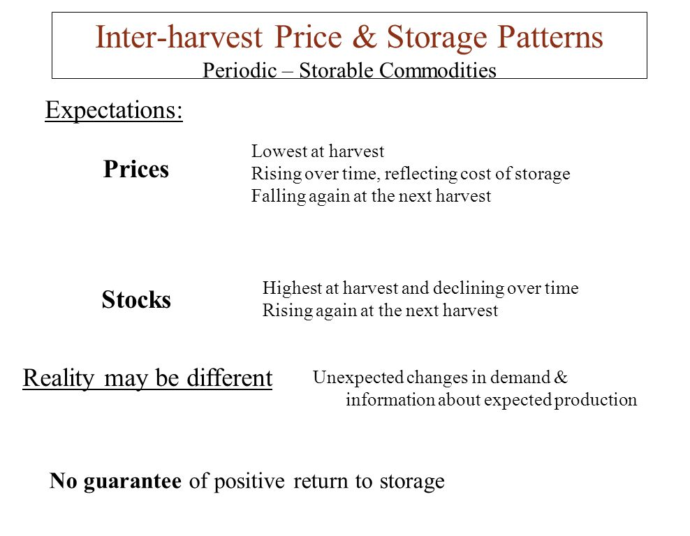 Inter-harvest Price & Storage Patterns Periodic – Storable Commodities Expectations: Prices Stocks Reality may be different No guarantee of positive r