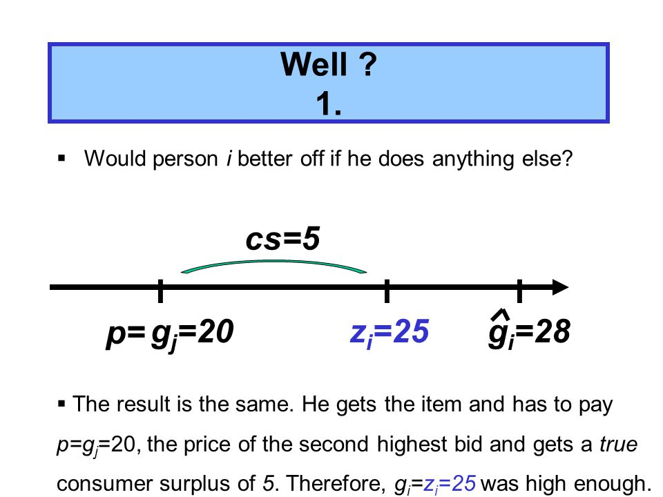 Example: A person i evaluates the item with 25,- (z i =25) I z i =25 I g j =20 gi=gi=p= cs=5 If person i bids g i =z i and no one bids more - then he/she gets the item and has to pay p=g j =20, the price of the second highest bid (of person j) and i gets a consumer surplus of 5.