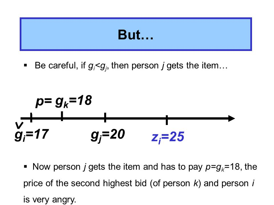 g i =z i =25 was high enough