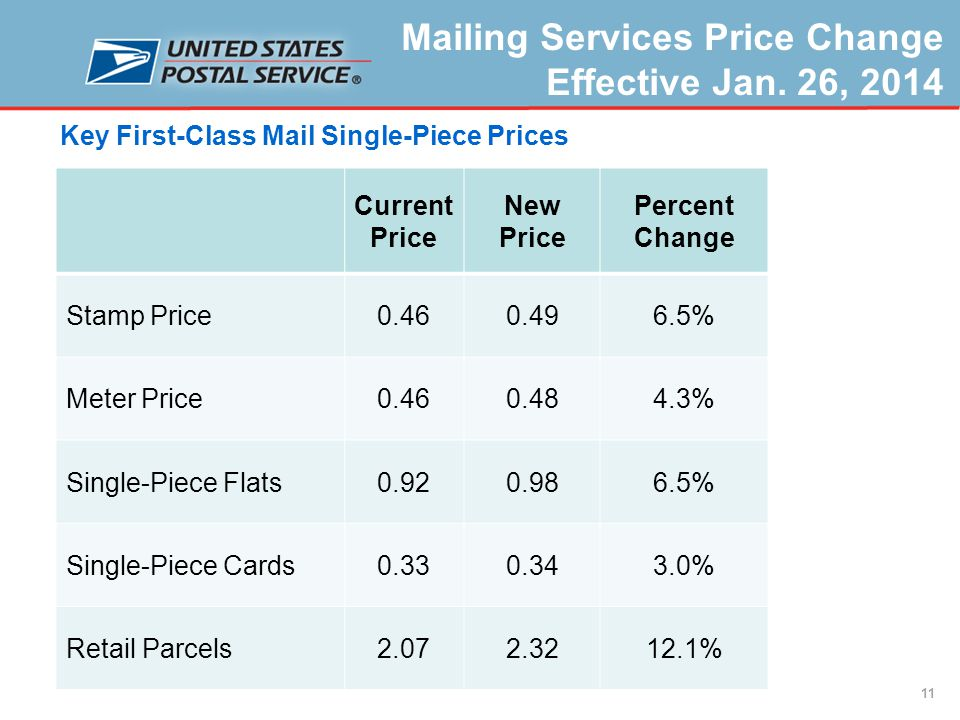 Mailing Services Price Change Effective Jan.