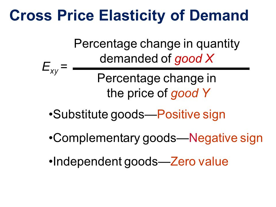 Copyright 2004 McGraw-Hill Australia Pty Ltd PPTs t/a Microeconomics 7/e by Jackson and McIver Slides prepared by Muni Perumal, University of Canberra, Australia.