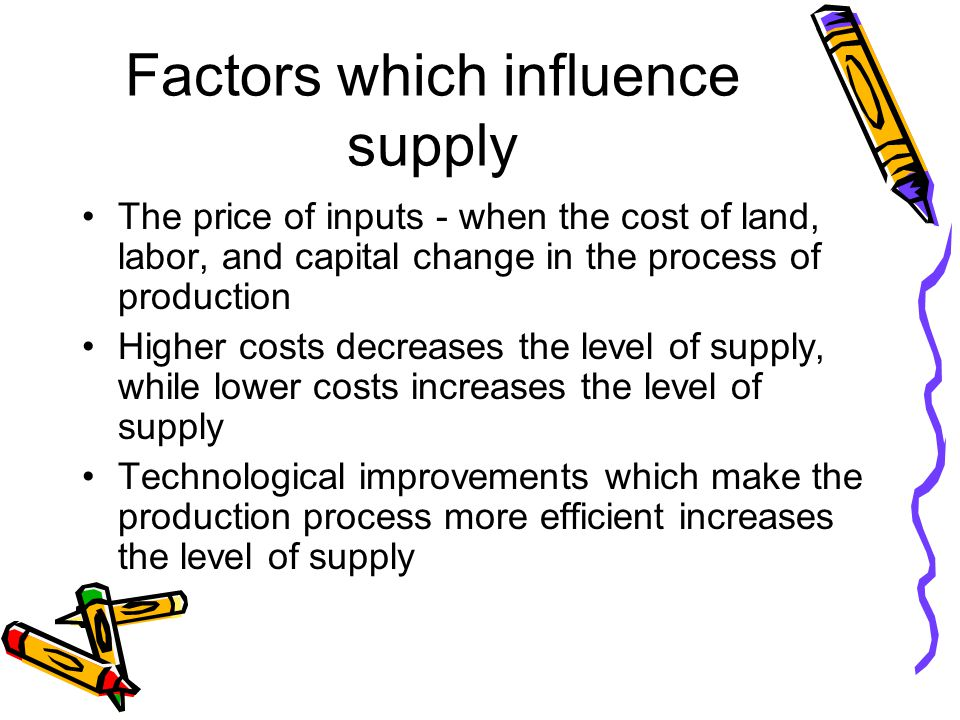 Factors which influence supply The price of inputs - when the cost of land, labor, and capital change in the process of production Higher costs decreases the level of supply, while lower costs increases the level of supply Technological improvements which make the production process more efficient increases the level of supply