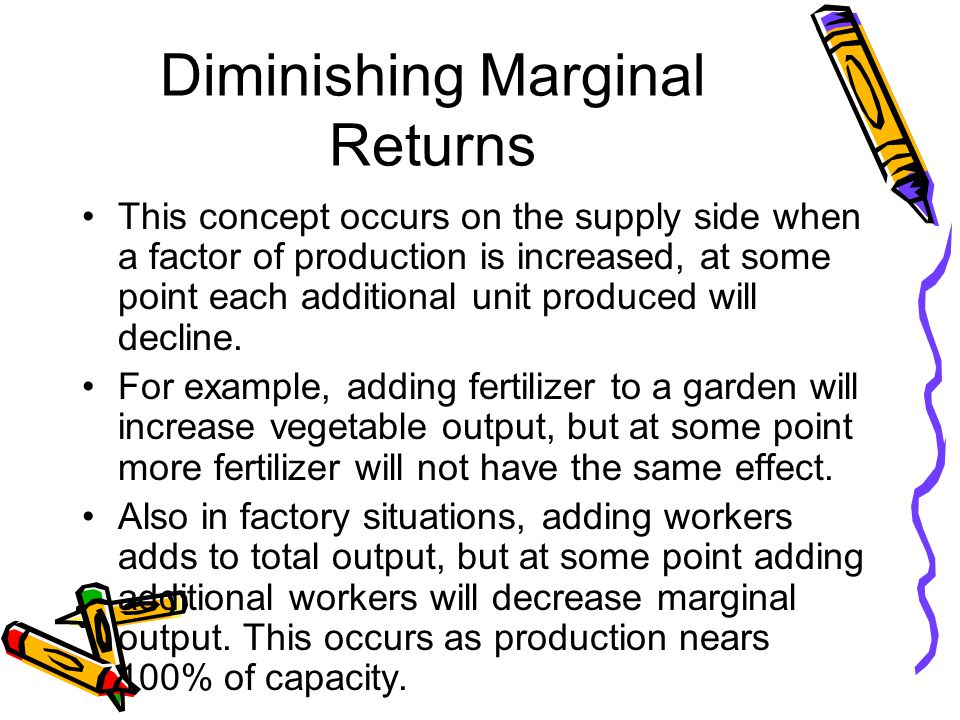 Diminishing Marginal Returns This concept occurs on the supply side when a factor of production is increased, at some point each additional unit produced will decline.