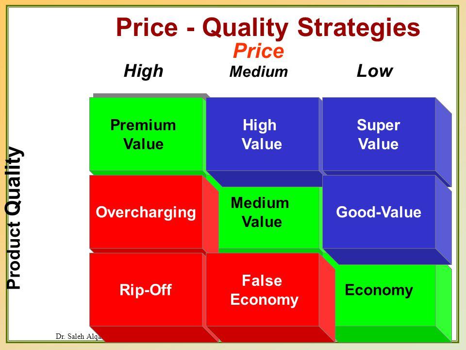 Dr. Saleh Alqahtani Discriminatory Pricing TimeProduct-form Customer Segment Location