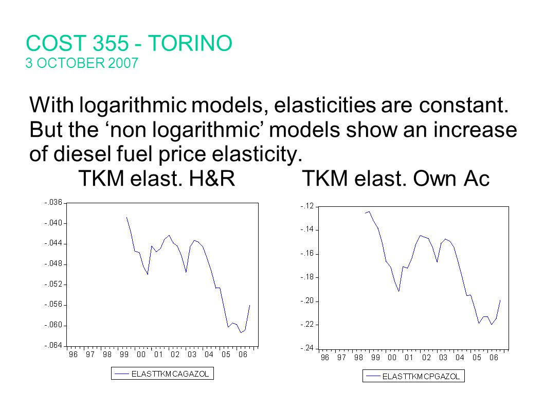 With logarithmic models, elasticities are constant.