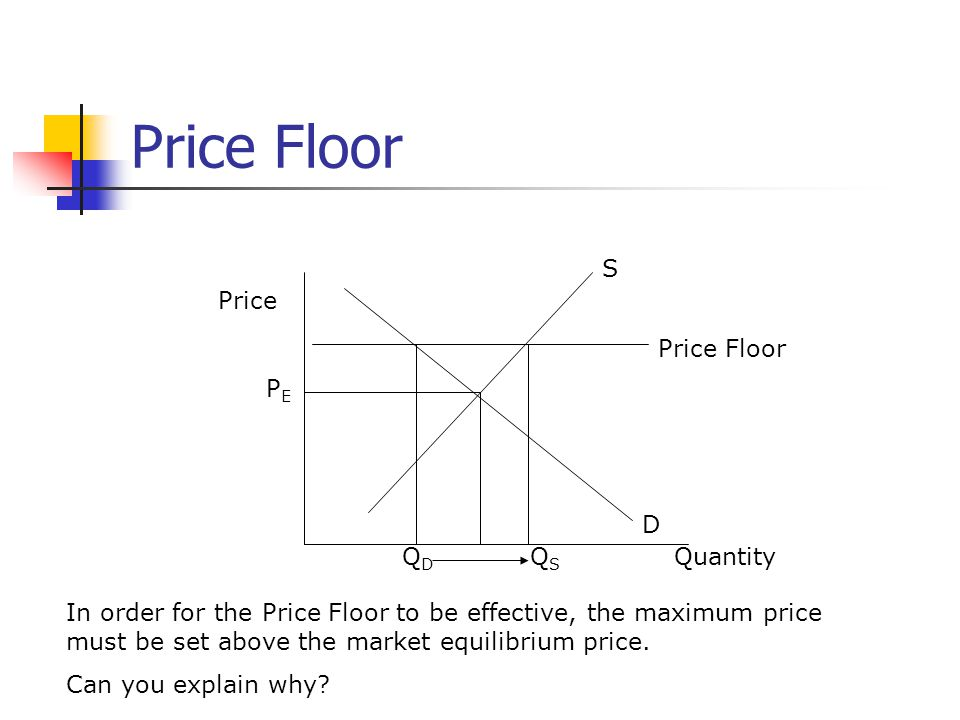 Price Quantity S D In order for the Price Floor to be effective, the maximum price must be set above the market equilibrium price.