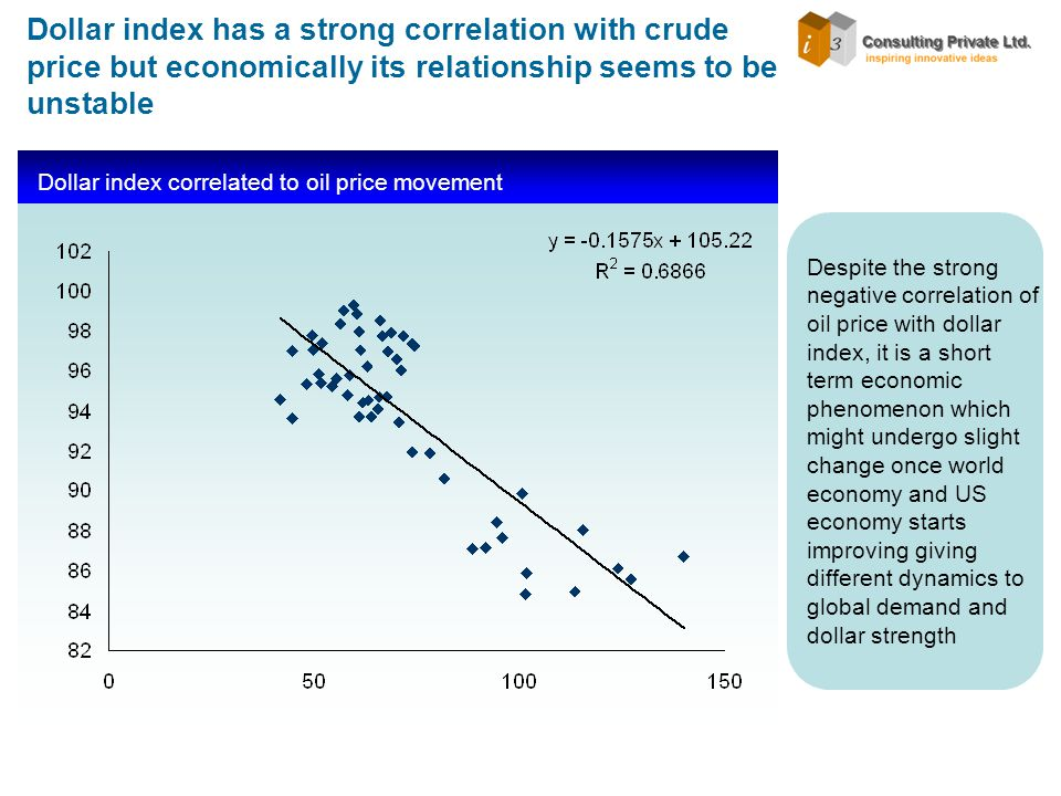 Dollar index has a strong correlation with crude price but economically its relationship seems to be unstable Despite the strong negative correlation of oil price with dollar index, it is a short term economic phenomenon which might undergo slight change once world economy and US economy starts improving giving different dynamics to global demand and dollar strength Dollar index correlated to oil price movement