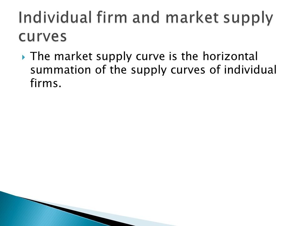 The market supply curve is the horizontal summation of the supply curves of individual firms.