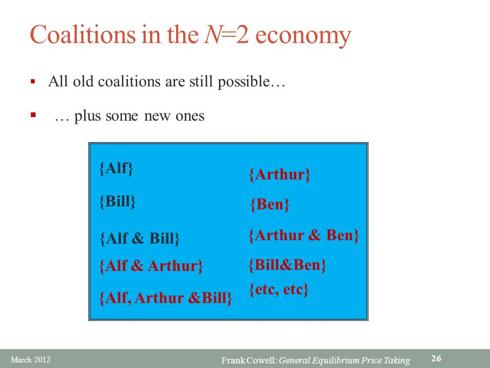 Frank Cowell: General Equilibrium Price Taking Coalitions in the N=2 economy All old coalitions are still possible… {Alf & Bill} {Alf} {Bill} {Arthur