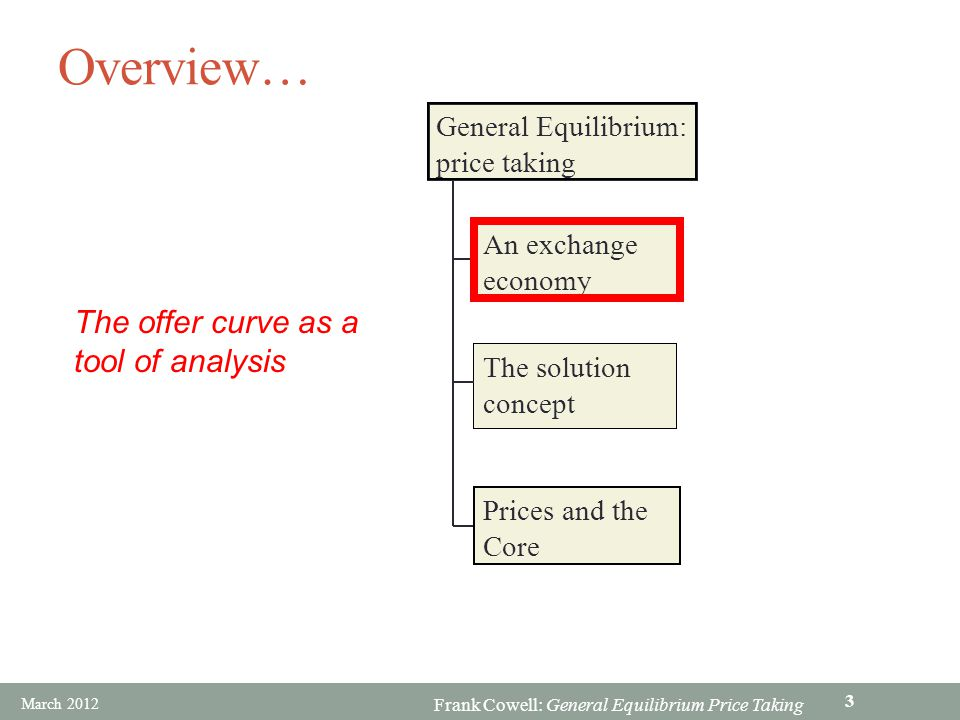 Frank Cowell: General Equilibrium Price Taking Overview… An exchange economy The solution concept Prices and the Core General Equilibrium: price takin