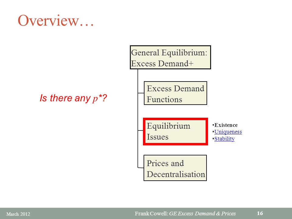 Frank Cowell: GE Excess Demand & Prices Overview… Excess Demand Functions Equilibrium Issues Prices and Decentralisation General Equilibrium: Excess Demand+ Is there any p *.