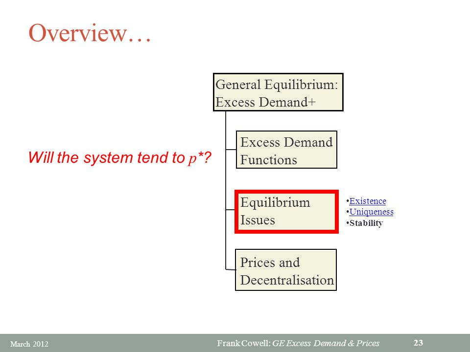 Frank Cowell: GE Excess Demand & Prices Overview… Excess Demand Functions Equilibrium Issues Prices and Decentralisation General Equilibrium: Excess Demand+ Will the system tend to p *.