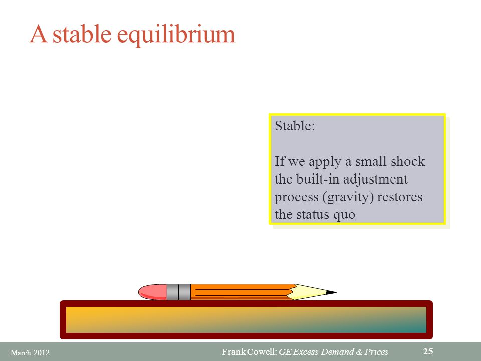 Frank Cowell: GE Excess Demand & Prices A stable equilibrium Equilibrium: Status quo is left undisturbed by gravity Equilibrium: Status quo is left undisturbed by gravity Stable: If we apply a small shock the built-in adjustment process (gravity) restores the status quo Stable: If we apply a small shock the built-in adjustment process (gravity) restores the status quo March 2012 25