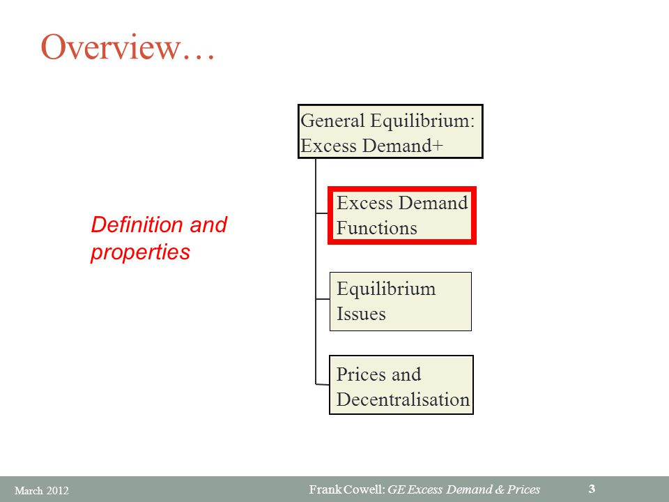 Frank Cowell: GE Excess Demand & Prices Stability analysis We can model stability similar to physical sciences We need… A definition of equilibrium A process Initial conditions Main question is to identify these in economic terms March 2012 24 Simple example