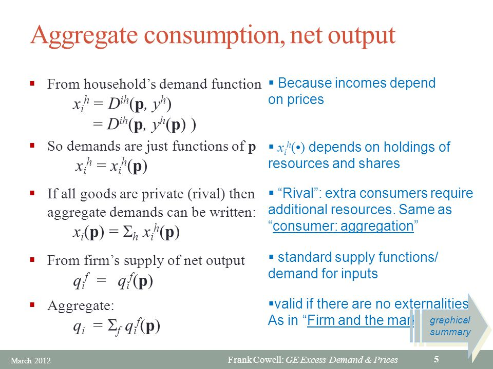 Frank Cowell: GE Excess Demand & Prices Aggregate consumption, net output From households demand function x i h = D ih (p, y h ) = D ih (p, y h (p) ) Because incomes depend on prices So demands are just functions of p x i h = x i h (p) Rival: extra consumers require additional resources.