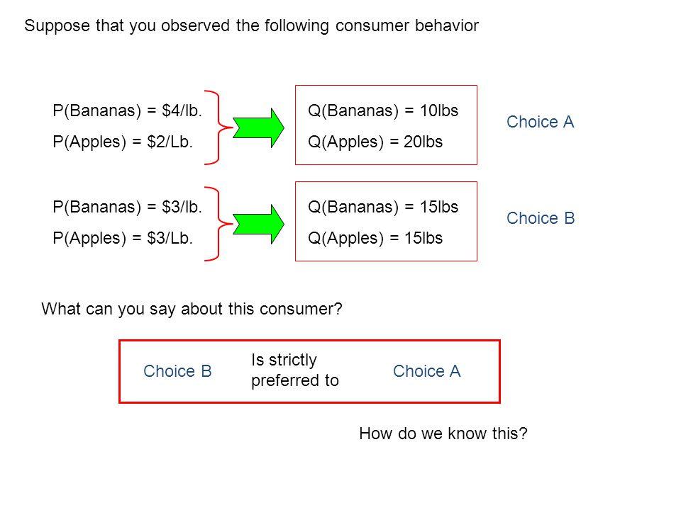 Suppose that you observed the following consumer behavior P(Bananas) = $4/lb. P(Apples) = $2/Lb. Q(Bananas) = 10lbs Q(Apples) = 20lbs P(Bananas) = $3/