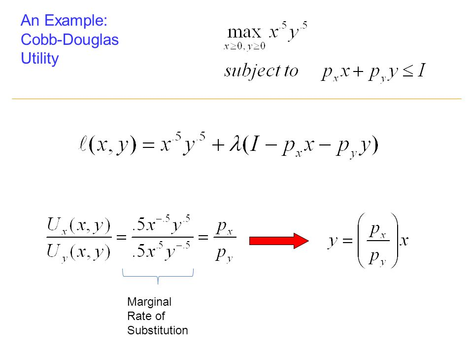 An Example: Cobb-Douglas Utility Marginal Rate of Substitution