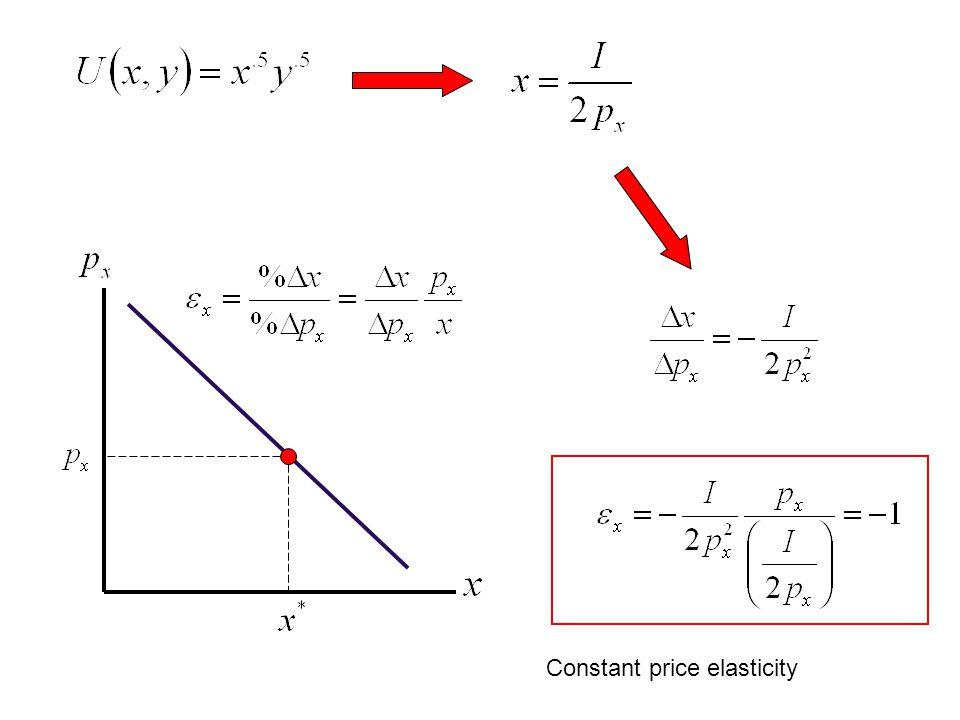 Constant price elasticity